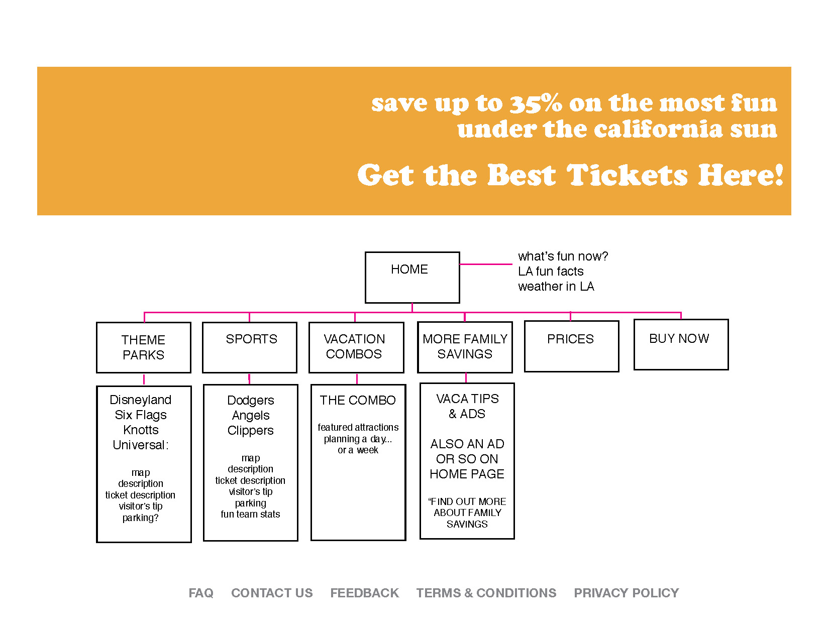 Siimple Best Tickets Here Sitemap