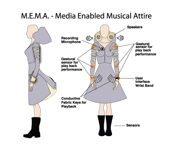 MEMA project thumb