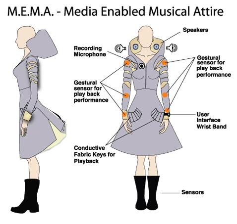 MEMA illustration